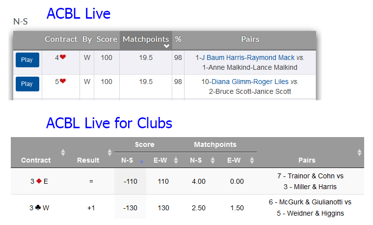 Comparison of board results format for ACBL Live for tournaments and for clubs