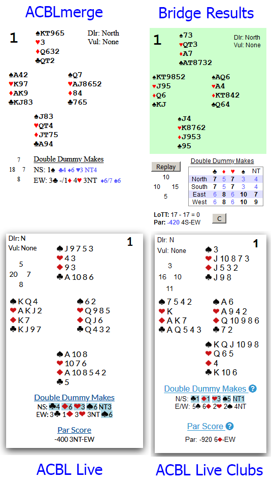 Comparison of the board layout for ACBLmerge, Bridge Results and ACBL Live for tournaments and clubs