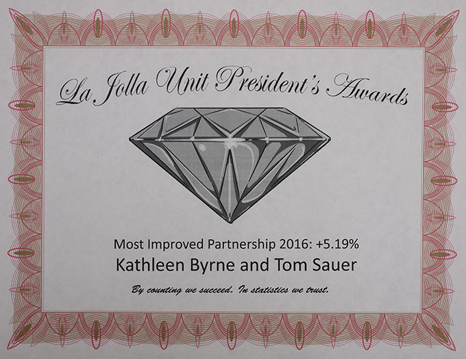2016 President's Award for Most Improved Partnership