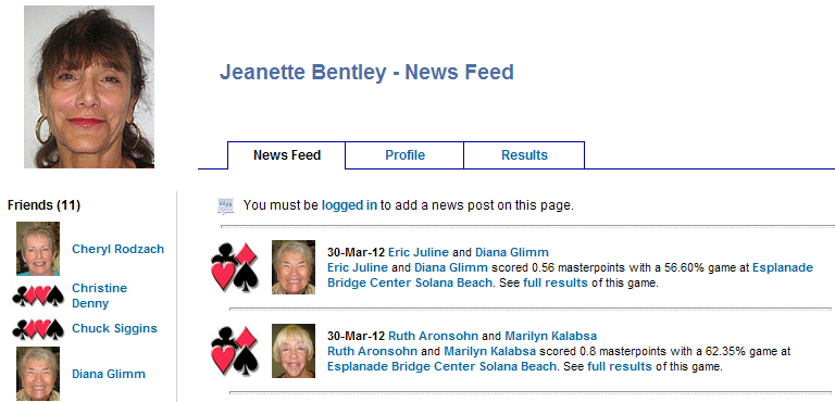 Screenshot of Newsfeed tab on a player page on Bridge Results.