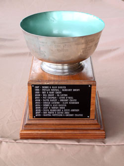 Eric Weiss trophy