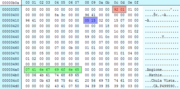 Hex editor view of an ACBLscore game file